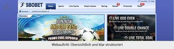 SBOBET - Webseite Angebot