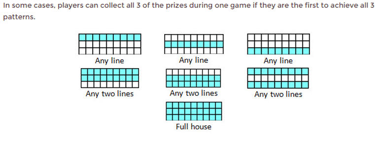 Gewinn-Muster beim Bingo