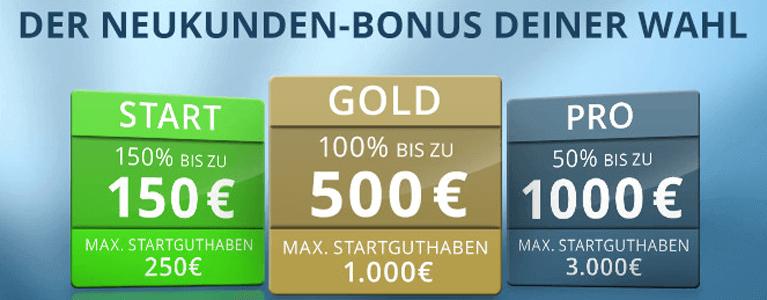 Willkommensbonus: Bis zu 500 Euro sichern
