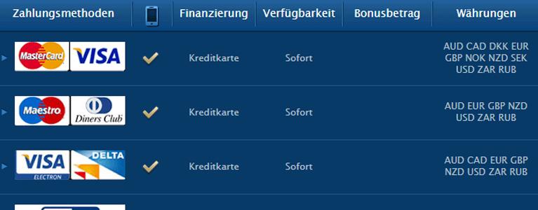 Europa Casino Einzahlung Bonus