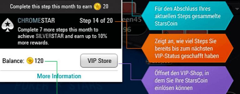 VIP-Programm bei PokerStars