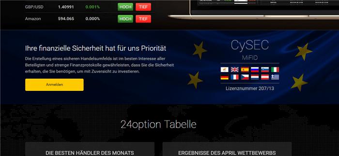 24option CySEC reguliert