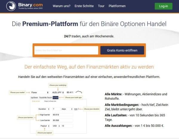 Liste noire site option binaire