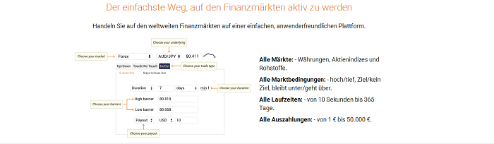 Binary.com Finanzwetten