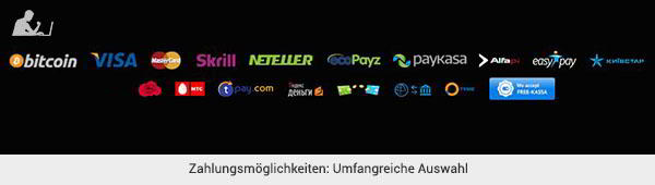 Sekabet Zahlungsmethoden