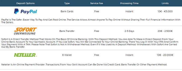 Spintastic Casino Einzahlung Auszahlung