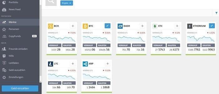 Bitcoin + 6 weitere Cyberwährungen handelbar