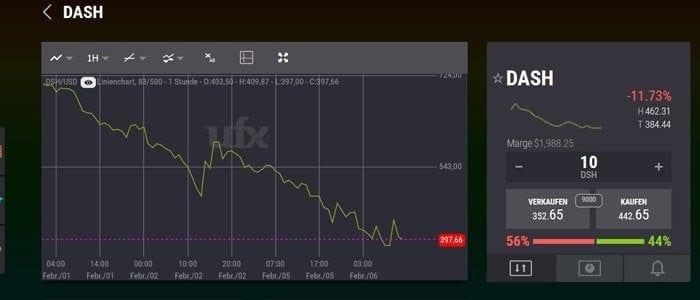 Dash Chart UFX
