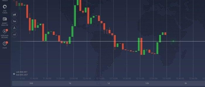 Dash Live Chart