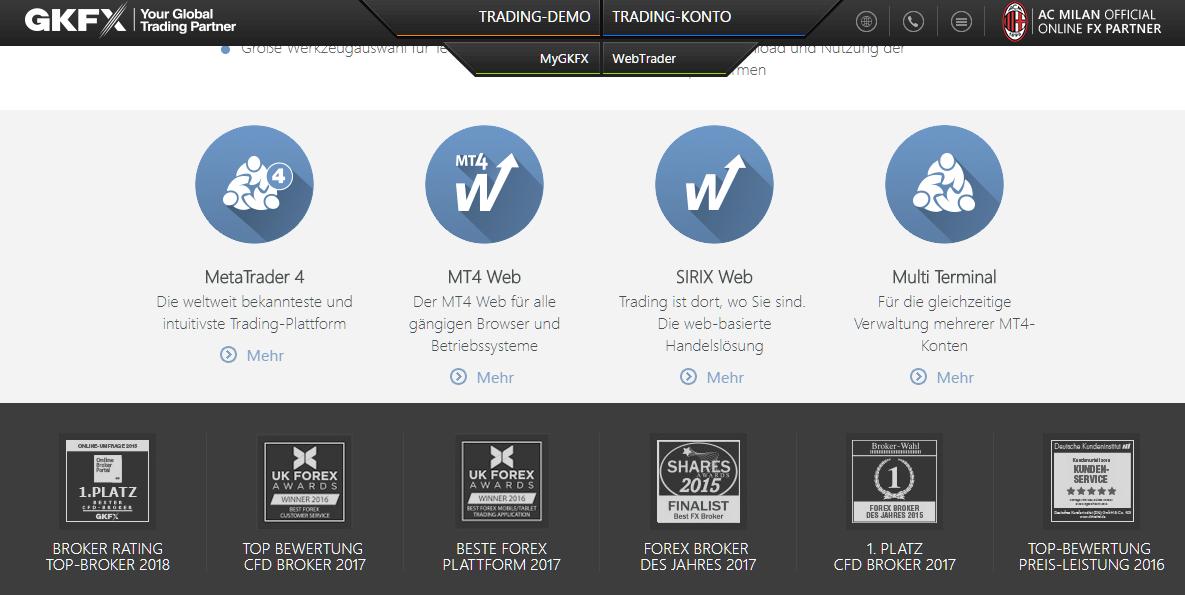 Metatrader, Webtrader und mobile Handelsplattformen bei GKFX