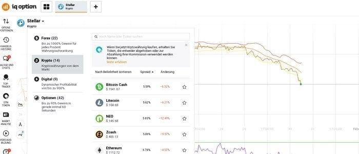 Überblick Litecoin kaufen IQ Option