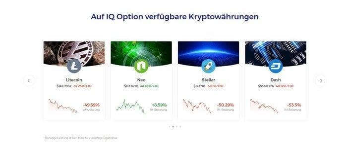 Dash bei IQ Option traden