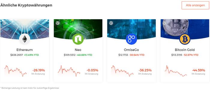 IQ Option Ripple Trading