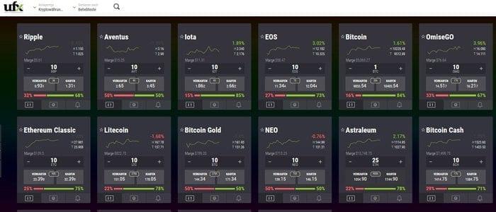 Kryptowährungen handeln bei UFX
