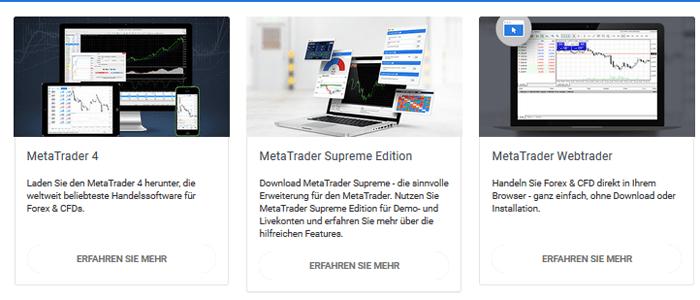 Admiral Markets Handelsplattformen