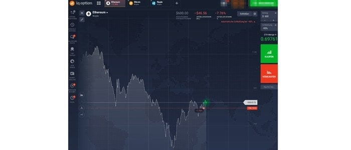iq option Demo Konto XRP Trade