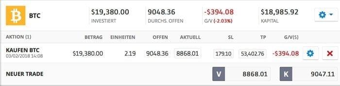 Bitcoin kaufen in Österreich