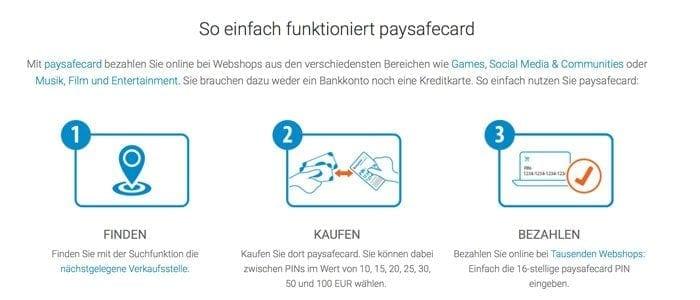 Paysafecard Anleitung