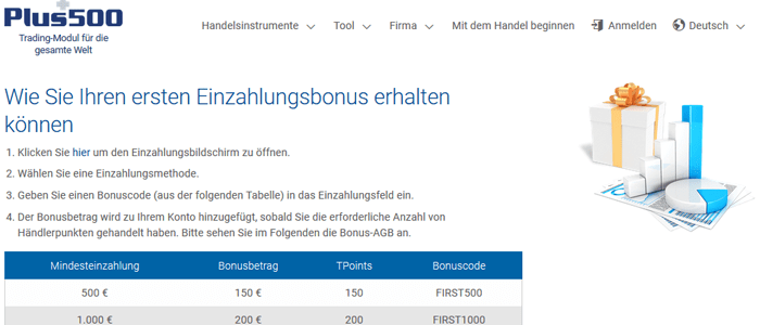 Plus500 Einzahlungsbonus für Neukunden