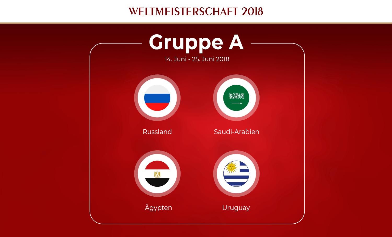 Gruppe A Fußball-WM 2018