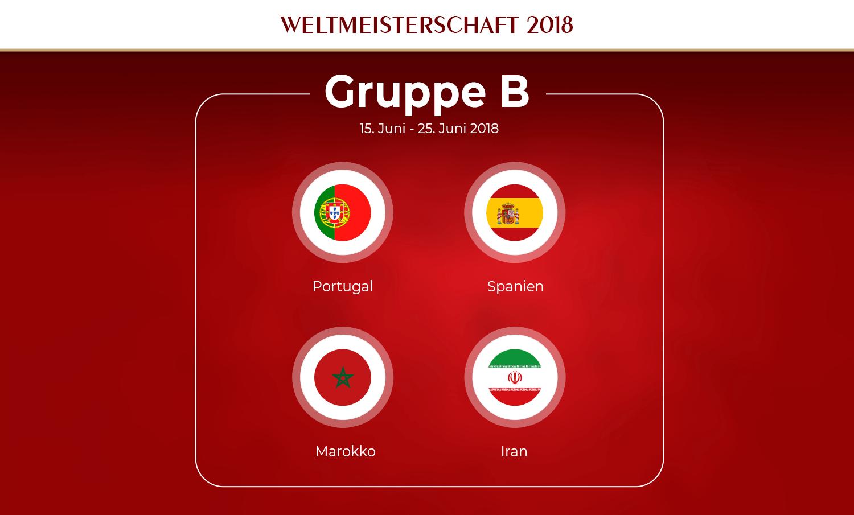Gruppe B Fußball-WM 2018
