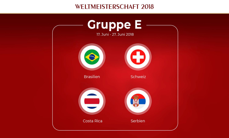 Gruppe E Fußball-WM 2018
