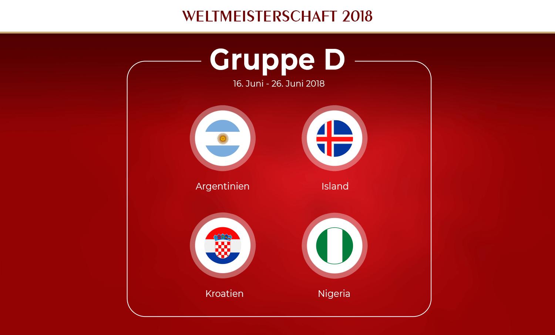 WM-Gruppe D 2018