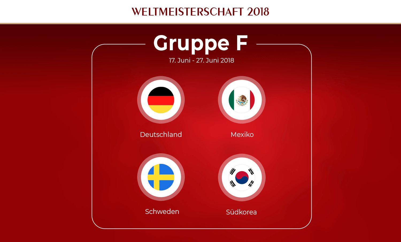 WM-Gruppe F 2018