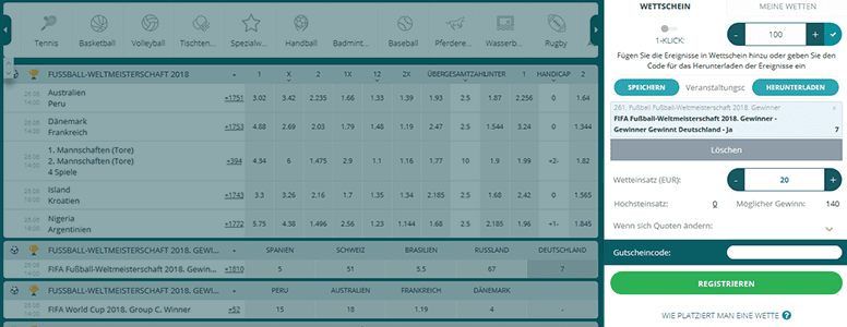 22BET Sportwetten Quoten