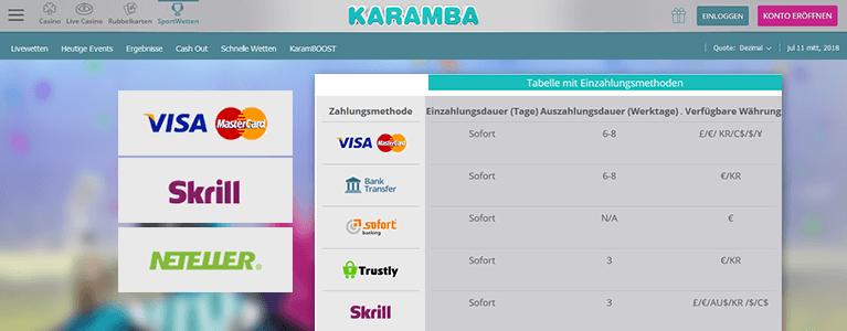 Karamba Sports Zahlungsmethoden