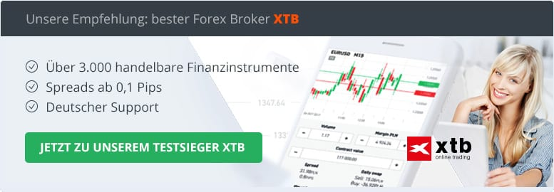 Forex Indikator