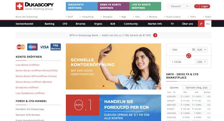 Dukascopy Webseite