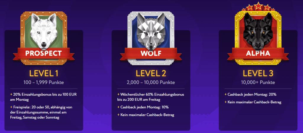 Slotwolf VIP Club